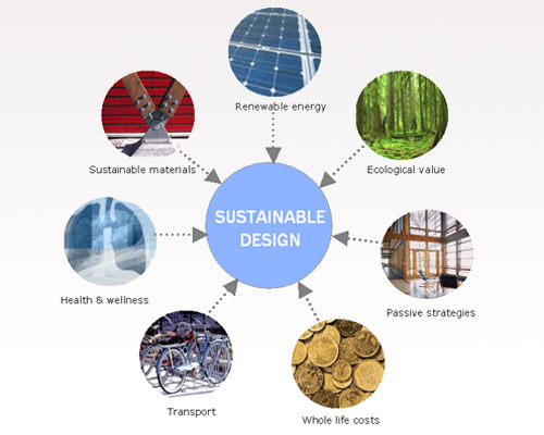 sustainable-design.jpg